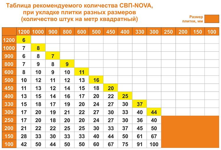 svp_tablica_nova_14